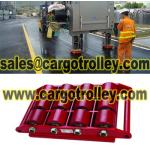 Cargo trolley is moving and handling tools