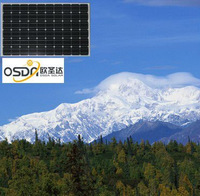 ODA250-30-M Renewable sources
