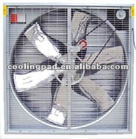 220v / 380v electric motor exhaust fan (HS)