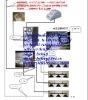 billard/pool/snooker tables  room automatic control device