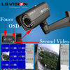 Digital HD Security monitor hd sdi zoom camera