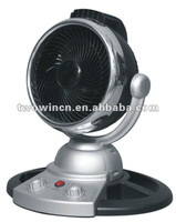 turbo air fan
