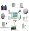 Home Security CCTV Surveillance Burglarproof Alarm System