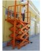Stationary Scissor Lift