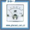 power panel meter