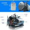 The hot sale Gas fire Boiler