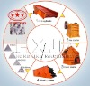Stone Crushing Production Line-High Efficiency