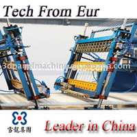 High technology product---3D Panel Machinery