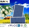 solar product 225 watt Solar Panel,low price for system