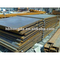 Low Alloy Structural steel sheet