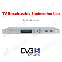 DVB-S/S2 QPSK to QAM ASI Encoder MPEG-4 Receiver