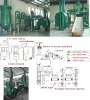 Electrical Device and Home Appliance (Refrigerator Washing Machine) Recyling Line