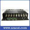 IP VIDEO SERVER AST-LC9004