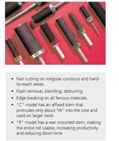WANPO--Precision Cartridge Rolls