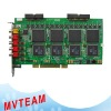 DVR Card, Video capture card, Security DVR card