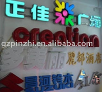 company letter signboard