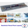 Sandwich panel Production line|Sandwich panel machine|SP-9 Z-lock EPS & Mineral Wool Sandwich Panel Production Line
