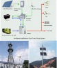 high quality 500KW solar mobile communication power station