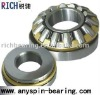 High Precision Thrust Roller Bearing 29000,9069000 serise