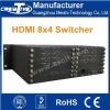 HDMI Switcher support 3D video fomat