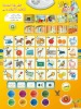 voice wall Arabic education wall charts for kids/Can be customized language countries