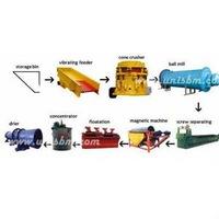 Ore Processing Plant