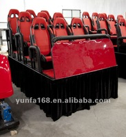 4d simulator theater ride New