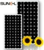 High quality from China Supplier of 255W mono crystalline solar panel, PV module, TUV, IEC, CE, CEC certified