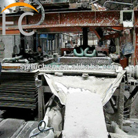 3million calcium silicate board machinery