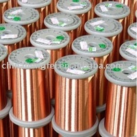 Enamelled Copper clad aluminum wire