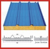 Fireproof heat insulation rock wool sandwich panel