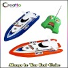 Radio Remote Controlled RC Racing Speedboat