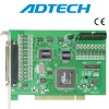 2-axis PCI Bus Motion Control Card ADT-853