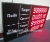 aliexpress high quality production line led display with CE, RoHS
