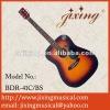 US & Europe guitar