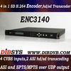 4 cvbs to sd h.264 encoder video for IPTV,satellite,cable and terrestrial broadcast applications