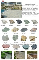 different kinds of stones And Paving tone