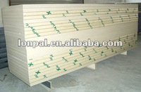 High Pressure Laminate Counter Top