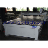 CNC Cutting Machine RC2040