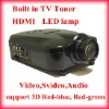 Wholesale price Cheap Projector Wholesale and Retail