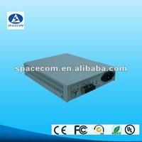155M/622M/1.25G /2.5G transceiver
