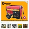 Portable Electric Generators with handles and big wheels