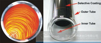 New Tri-Element Vacuum Tube,Evacuated Tube, Tube for Solar System