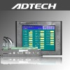 brush making machine controller ADT-ZM610