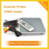 Android TV Box RK2918 support 1080P Media