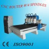 Multi Spindle Router CNC Machine
