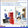 RFID Office equipment management System