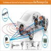 The wireless and real-time pressure monitoring system TM-505C+SI(without packing kits)