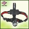 Cree LED zoom headlight, focus headlight, LED headlight