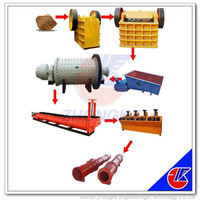 Copper Ore Processing Equipment/ Flotation Machine